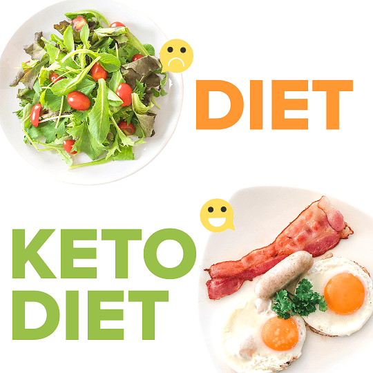 keto_diet_explained